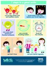 7 Steps to a Great Smile